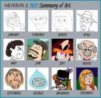 Neyebur 2012 Sumary of Art by Neyebur
