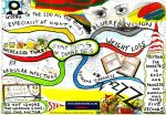 Diabetes Symptoms Mind Map by Creativeinspiration