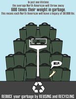 Recycling Poster Assignment by Parastorm