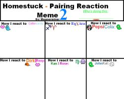 Homestuck Pairing Reaction Meme 2 by meanerminer