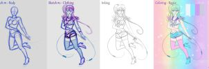 Mishihime's Art Process 2014 (Tutorial) by mishihime