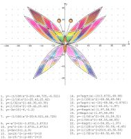 Butterfly Graph by asianaphrodite