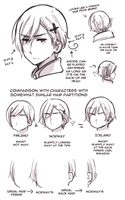 Norway's Hair by Cioccolatodorima