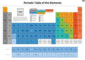 Periodic Table of the Elements by fiveless