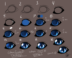 Eyes - Tutorial by EverDream-Adopts