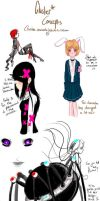 Cluster Concept Characters by voicelesss