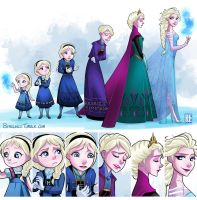 Elsa Evolution by LinceEaling