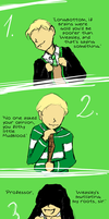 Draco's years at Hogwarts by Nyajinsky