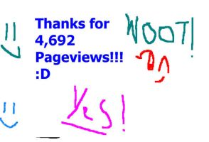 Thanks for 4,692 Pageviews by FatBat1