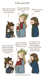 Hobbit - If the crown fits by caycowa