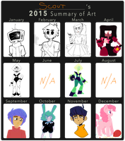 Art Summary (2015) by Scmeowt