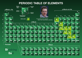 Breaking Bad Periodic Table of Elements by Pencilshade