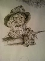 Freddy Krueger ( Close up from horror montage) by loudsilence21