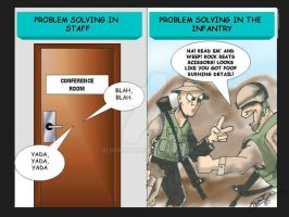 Problem Solving Infantry Style by BLDorman