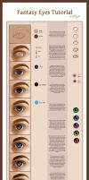 Fantasy Eyes Tutorial by JoJoesArt