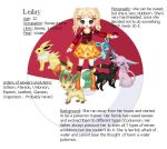 Leilay Pokemon Trainer by Eranthe