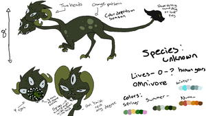 New Species thing by ObeyTheKyle