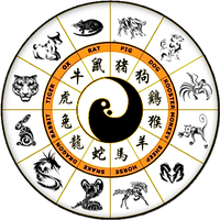 The Chinese Zodiac by Inkheart7