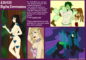 Commission Guidelines May by Kittysan101