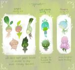 sprouts - a pseudo species by quislings