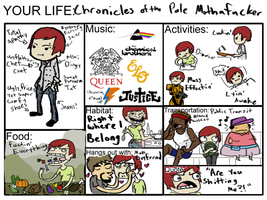 Life meme by loafaries