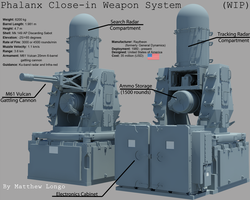 Phalanx 20mm Close-in Weapon System (CIWS) by EumenesOfCardia