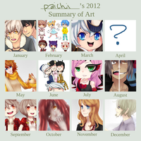 2012 Art Summary by poooptato
