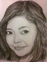 Charice Pempengco by bengray94