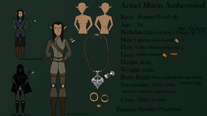 Arinel Charactersheet by The-Serene-Mage