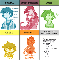 Keeyon's Style Meme by tamia-shade