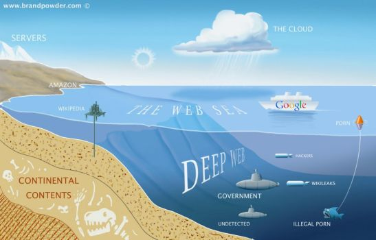 World Wide Web by Captain-John-Price