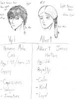 Albert and Vyl Chart by IntriguingBeast