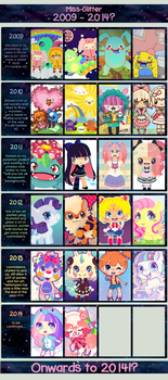 Improvement meme by Miss-Glitter