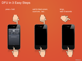 DFU Mode in 3 Easy Steps by sticktron
