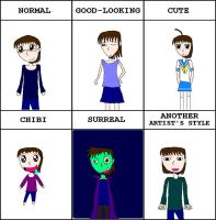 Style meme: MY style by notacukoofangirl121