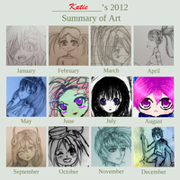 My 2012 Art Summary by WalnutProphecy