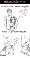 Height Difference - Normal vs GT by Obsess-Confess