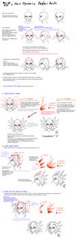 How To Draw It - English Ver. by Ycajal