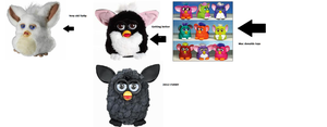 Furby timeline by SuperDog5