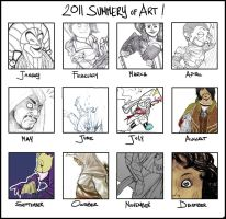 :meme: 2011 Summary of Art by ufficiosulretro