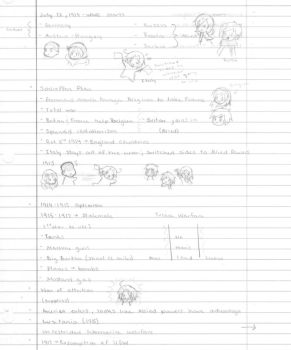 Hetalia: This is how I take notes in World History by PiplupCRAZYgirl