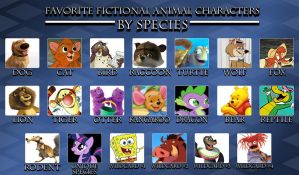 My Favorite Fictional Animal Characters BY SPECIES by Michaelsar