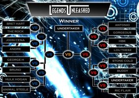 Legends Unleashed Tournament by Bardsville