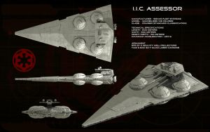 Imperial Interdictor Cruiser ortho [update] by unusualsuspex