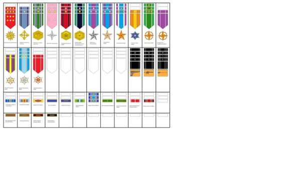 Medals by JRoulston