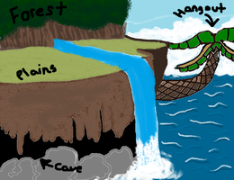 My island for arokai contest by MICKMYMICK1
