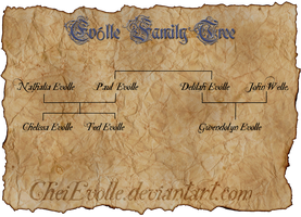 Evolle Family Tree by Faejala