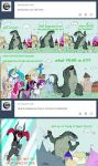 Godzilla - My Little Pony by RoFlo-Felorez