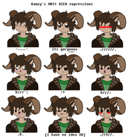 Ramzy's Most Used Expressions .u. by PimpDaddyPenisSquid
