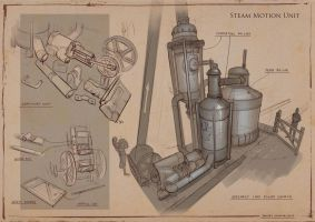 La Revolution 1625 Steam Motion Unit 2 by dsorokin755